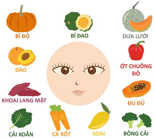Thực phẩm tốt cho mắt bạn nên bổ sung
